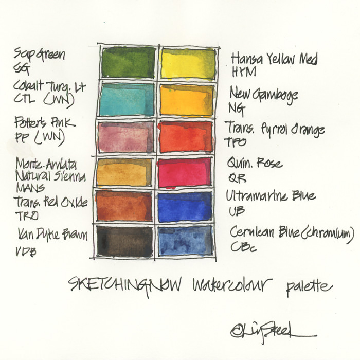 My Palette Is Designed For The Bright Light Of Harsh Australian So Might Not Be Best Selection People That Live Closer To Poles